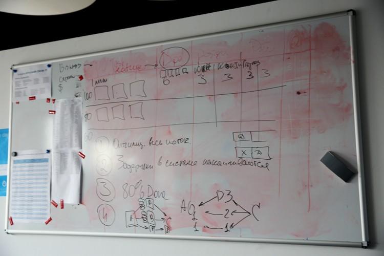 Один день из жизни акселератора стартапов: как это отражается на продуктивности проекта?