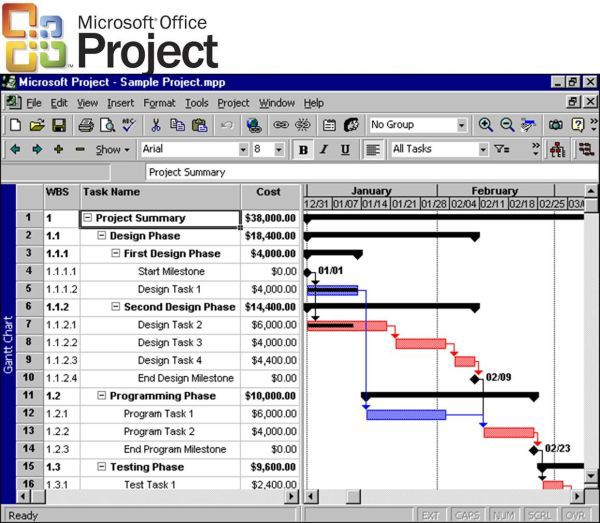 Планирование трудозатрат на тестирование — доклад с SQA Days 15