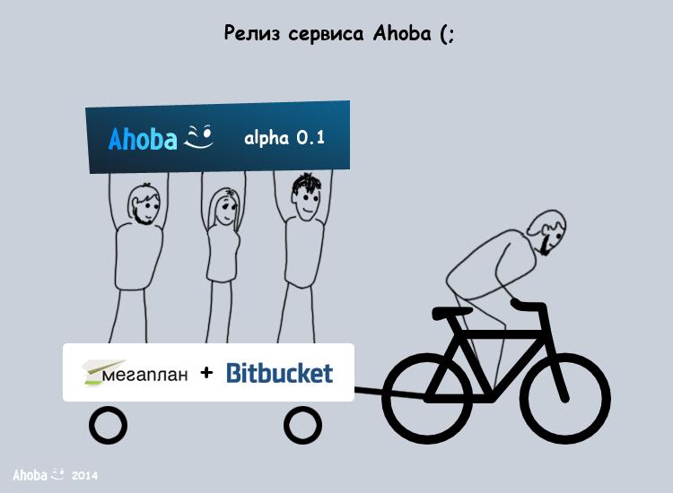 Инструменты и методология управления проектом на примере pivotа стартапа