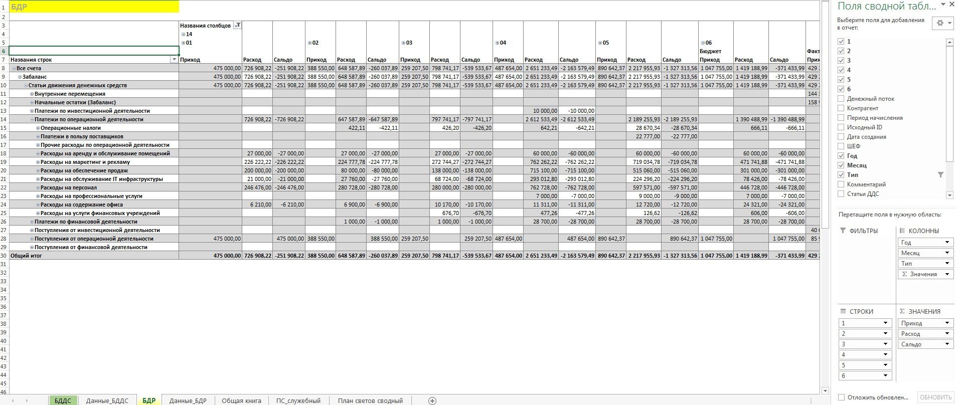 Отчет об исполнении бюджета - Администрация Брюховецкого 58