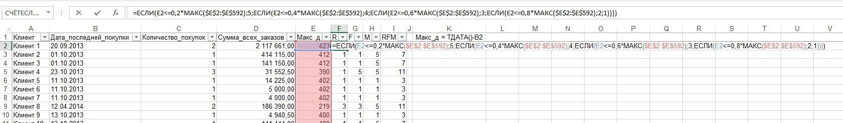 RFM-анализ на коленке (Excel) - 4