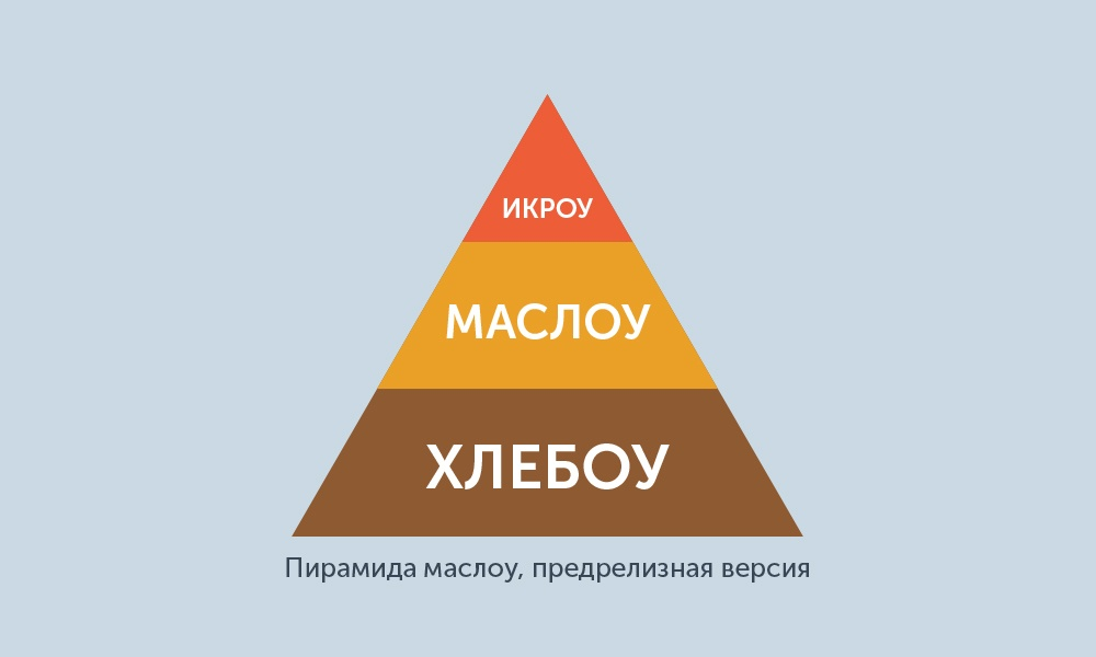 Борьба за покупателя или как купить лояльность? - 3