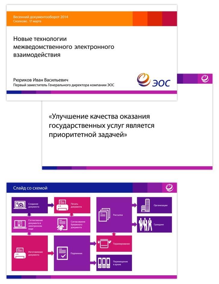 Как мы объединяли брендбуком партнеров от Камчатки до Калининграда (Часть 2) - 7