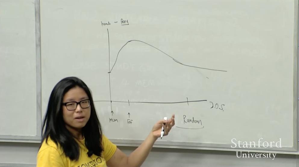 Адора Чьюнг: продукт и кривая честности – часть 1 - 9