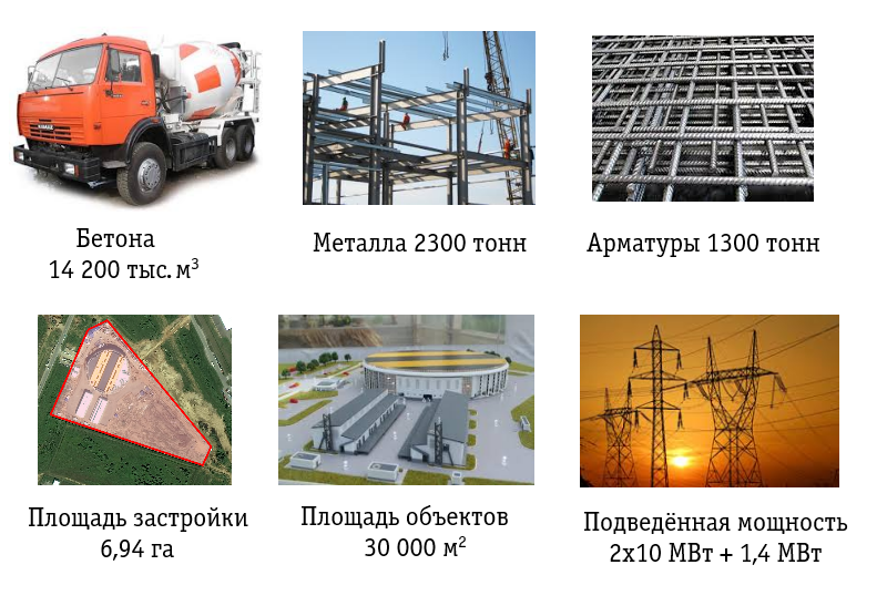 ЦОД нашей мечты в Ярославле: фото строительства и запуска - 15