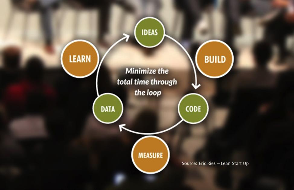 Автор книги Lean Startup Эрик Рис и Илья Королев (ФРИИ) о преимуществах «бережливого» подхода к созданию компаний - 4
