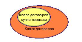 Информационные объекты или причина одного заблуждения - 16