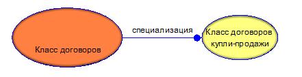 Информационные объекты или причина одного заблуждения - 17