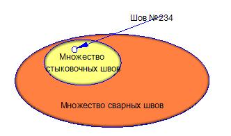 Информационные объекты или причина одного заблуждения - 9