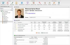 Как выбрать софт для автоматизации KPI? - 4