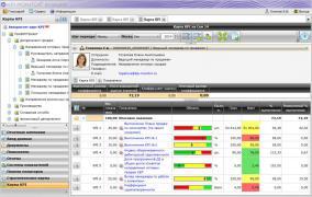 Как выбрать софт для автоматизации KPI? - 5