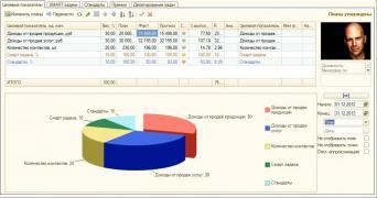 Как выбрать софт для автоматизации KPI? - 6