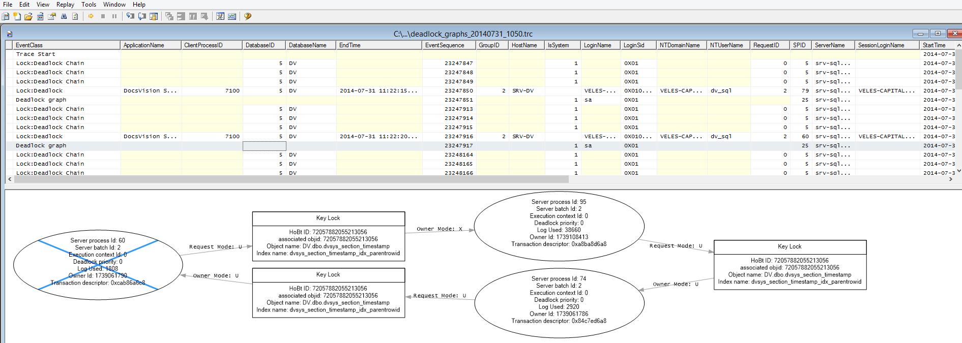 Практика автоматизации измерения показателей быстродействия СЭД - 8