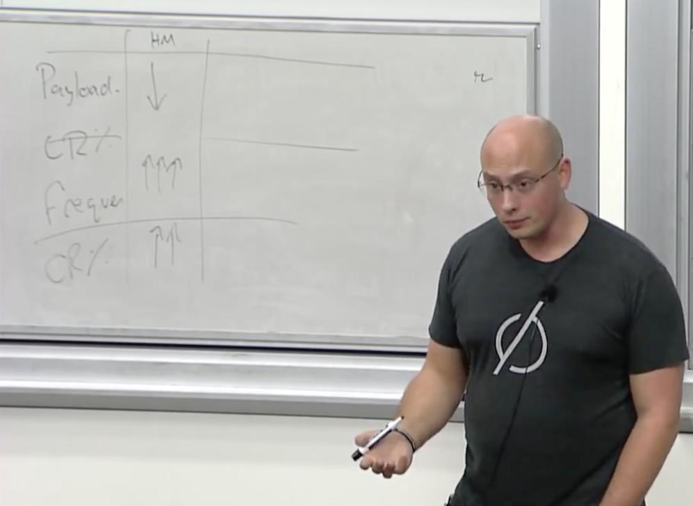 Алекс Шульц (часть 3): введение в growth hacking - 3