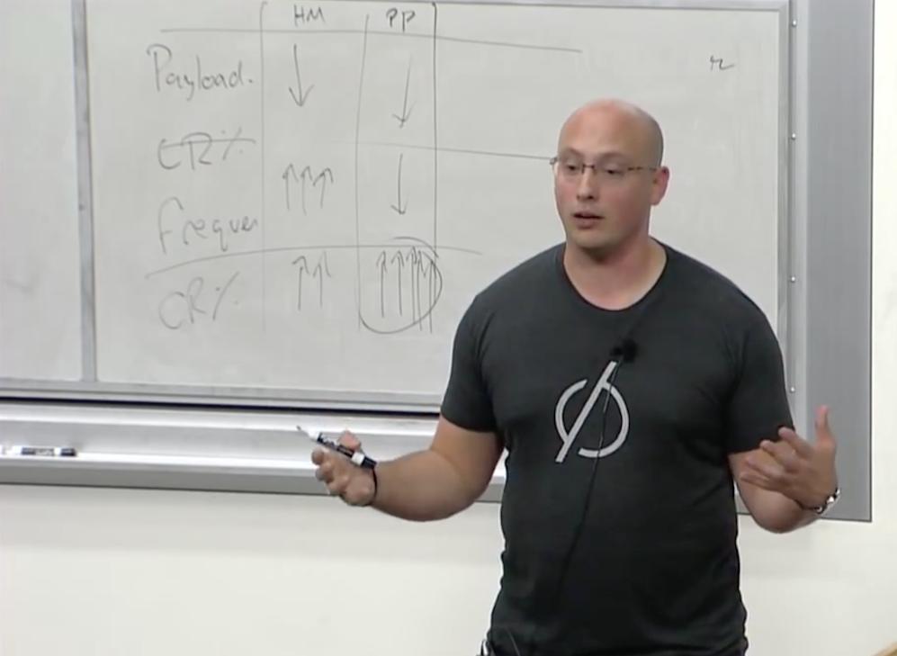 Алекс Шульц (часть 3): введение в growth hacking - 4
