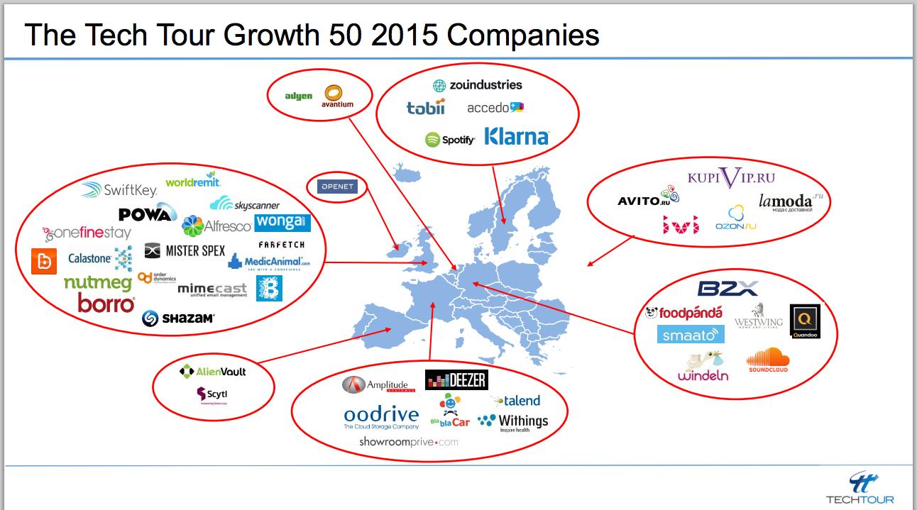 В ТОП-50 самых быстрорастущих компаний вошли 5 российских - 1