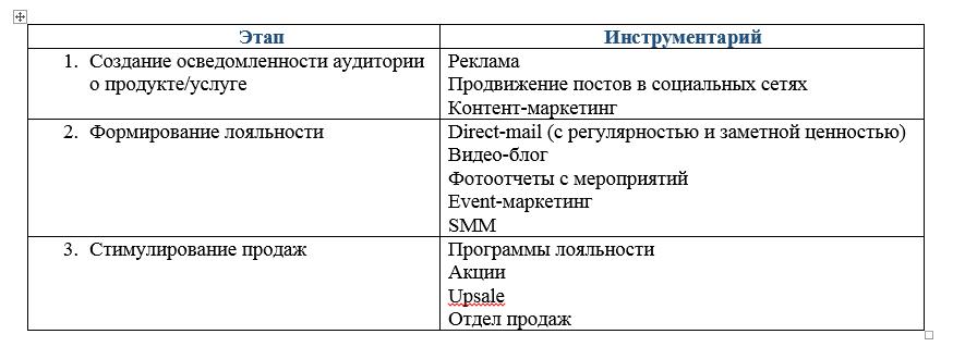 Записки с iForum-2015 – в помощь стартаперу - 3