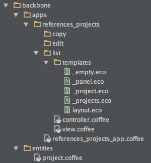 Файловая структура модуля