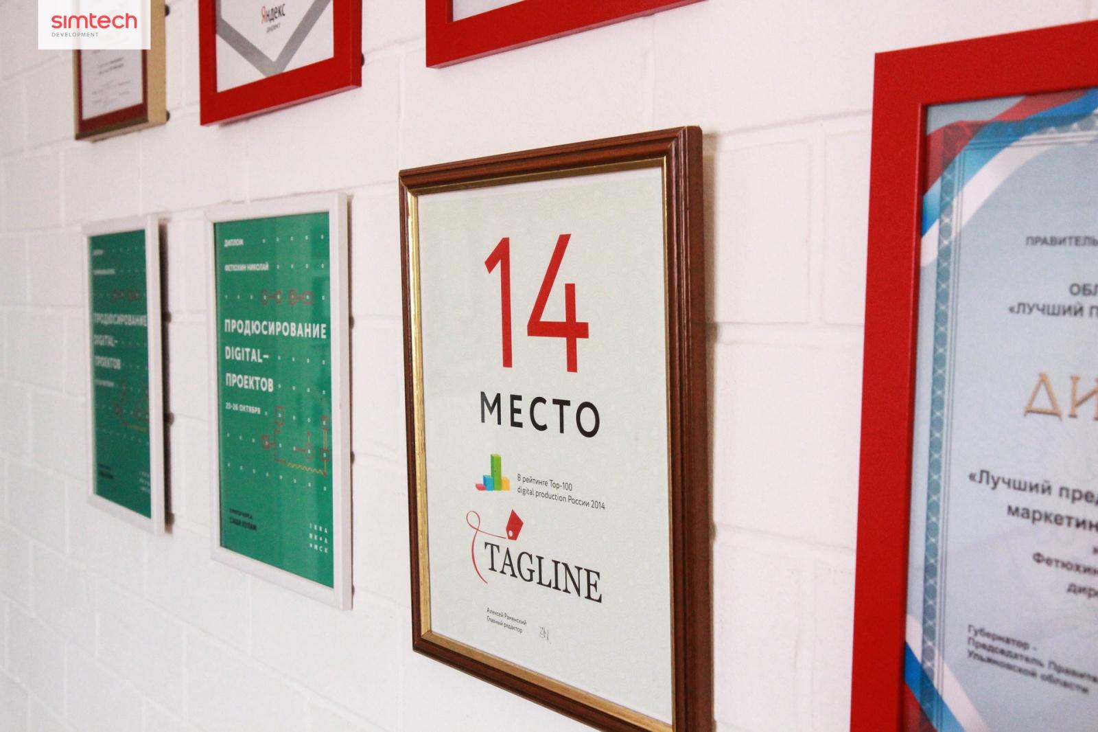 Николай Фетюхин, MST digital agency: как выбросить все лишнее и начать расти - 2