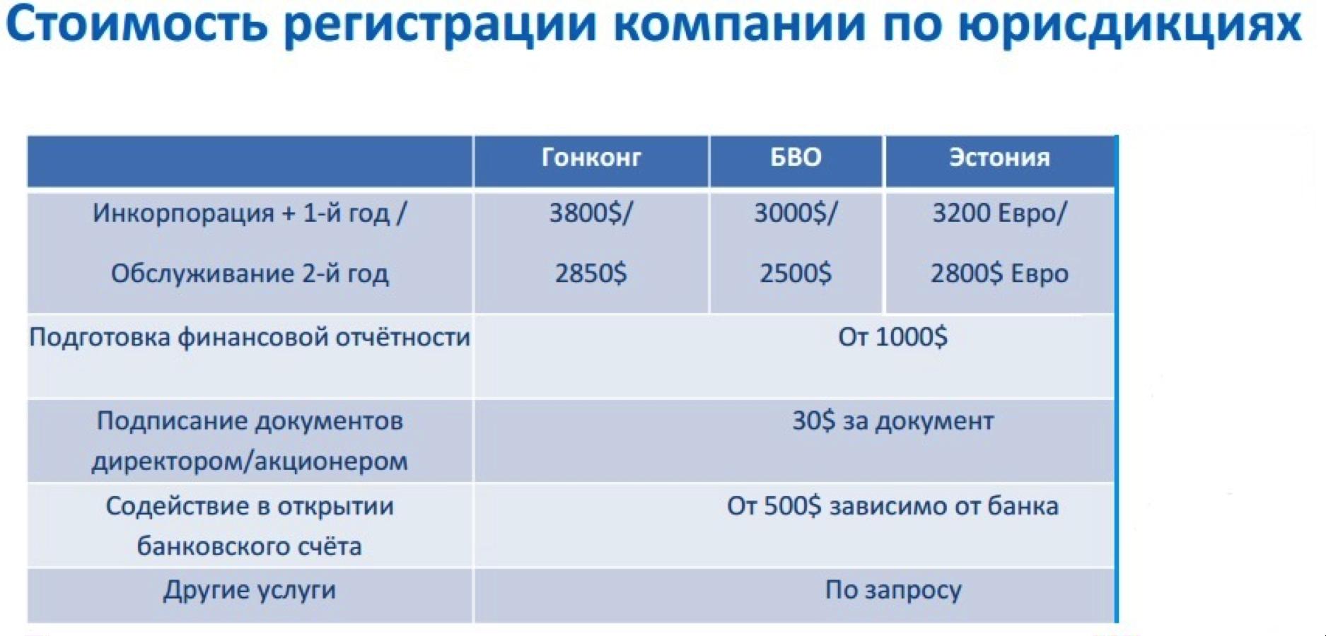 Компания на БВО, в Эстонии и Гонконге – плюсы и минусы - 6