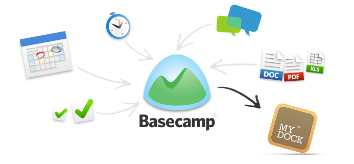 Basecamp 3: Работа может подождать - 1
