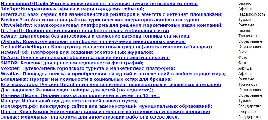 Анализ проектов ФРИИ - 3