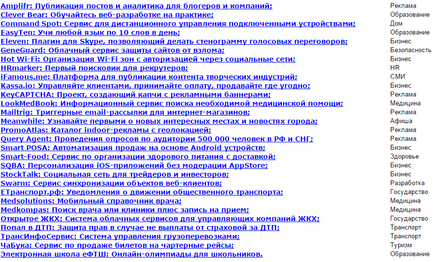 Анализ проектов ФРИИ - 4