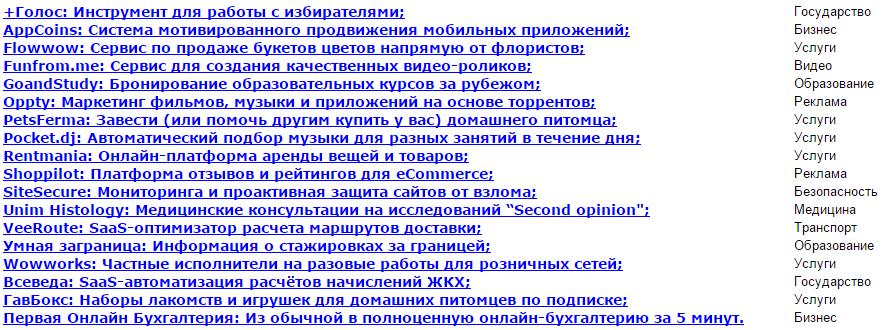 Анализ проектов ФРИИ - 5