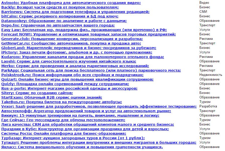 Анализ проектов ФРИИ - 6