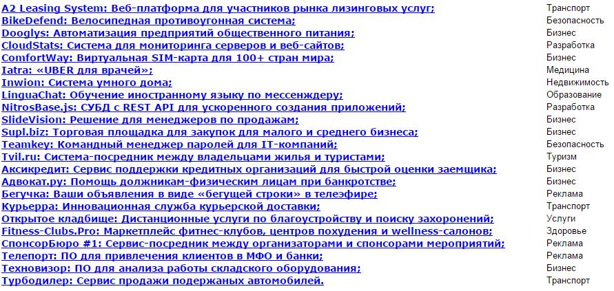 Анализ проектов ФРИИ - 8