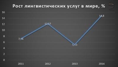 В украинский стартап готовы инвестировать только при условии переезда за рубеж - 2