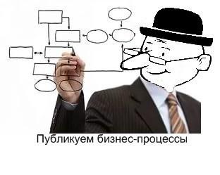 Публикация бизнес-процессов. Универсальный – «общерелигиозный» подход - 1