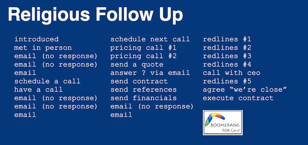 Продажи: С чего начинать и как общаться с клиентами - 10