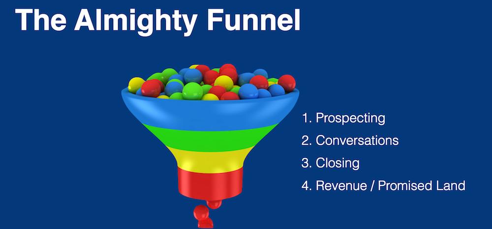 Продажи: С чего начинать и как общаться с клиентами - 4