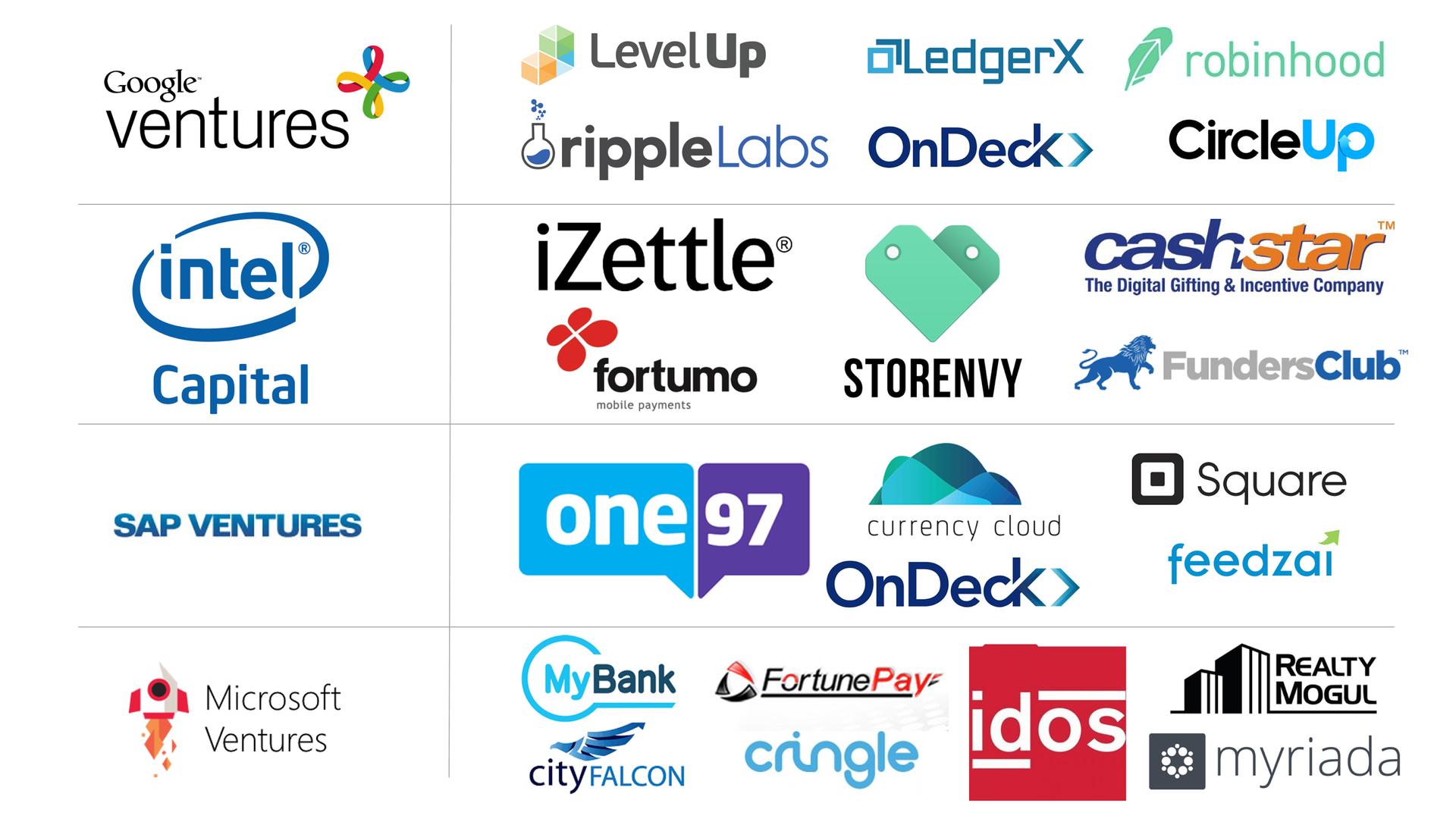 10 трендов в мире финтеха, которые полезно знать стартапам - 3