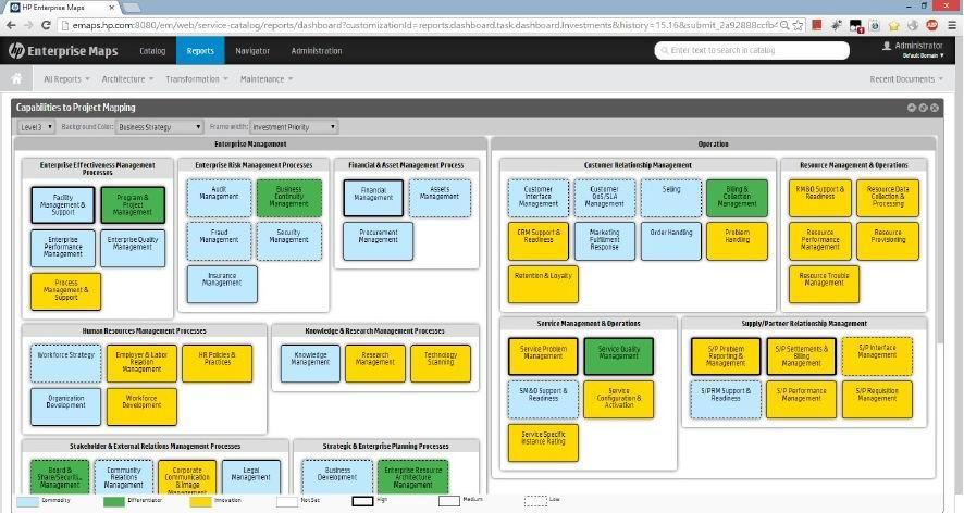Архитектура предприятия — стратегический подход к ИТ - 4