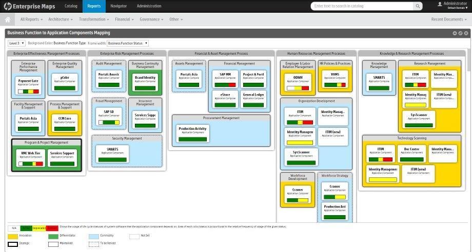 Архитектура предприятия — стратегический подход к ИТ - 6