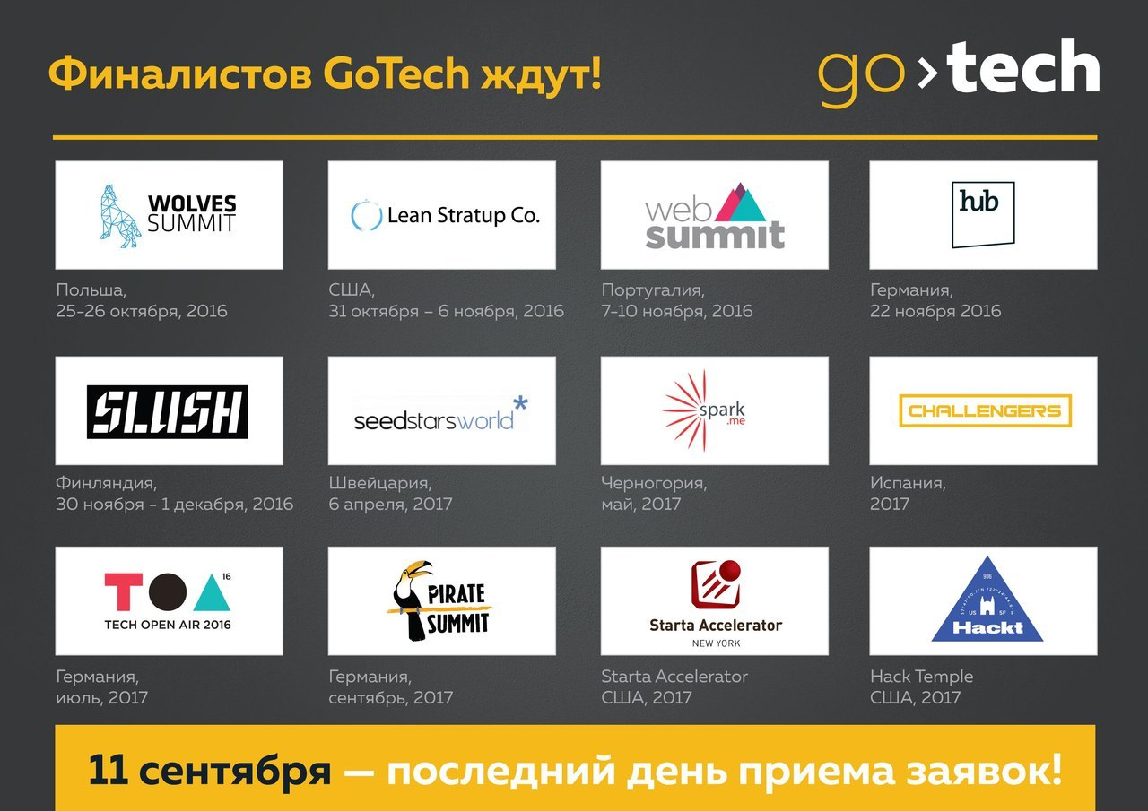 GoTech.vc: последняя неделя приема заявок - 2