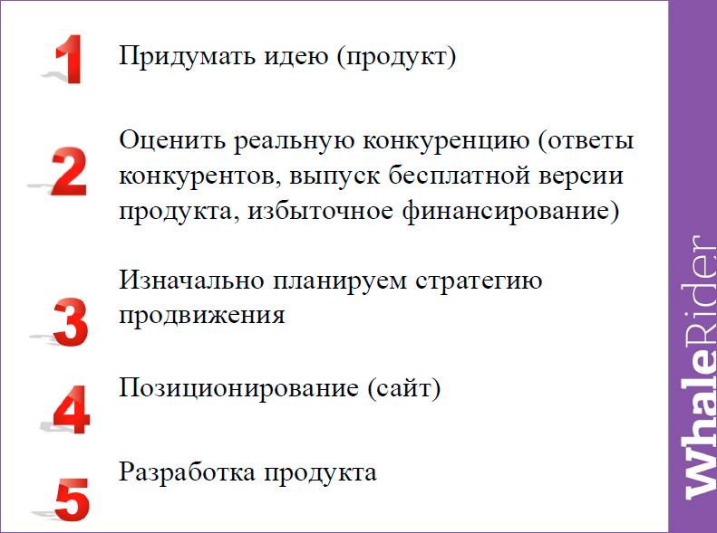 Бизнес-девелопмент для SaaS-сервисов: дизайн-проектирование стратегии - 24