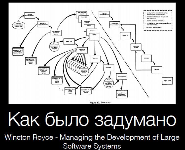 Ключевые навыки успешной Agile-команды или как сделать так, чтобы Agile заработал? - 1