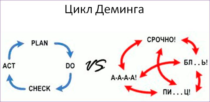 Как понять, что Agile работает - 17