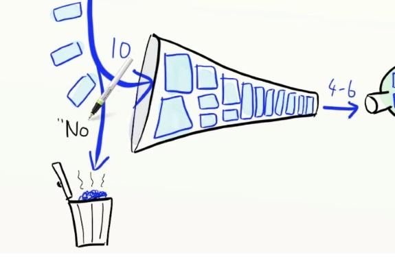 Как объяснить бабушке, что такое Agile за 15 минут с картинками - 11