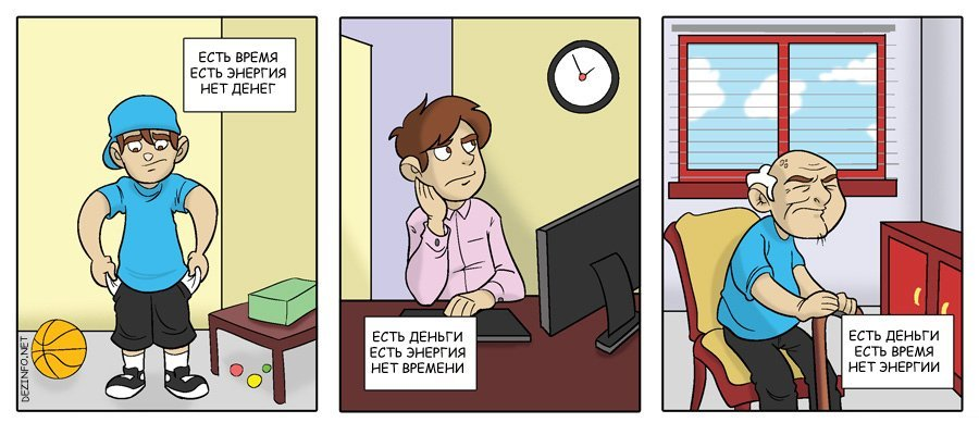 Время — деньги, или аргументы за и против почасовой оплаты - 1