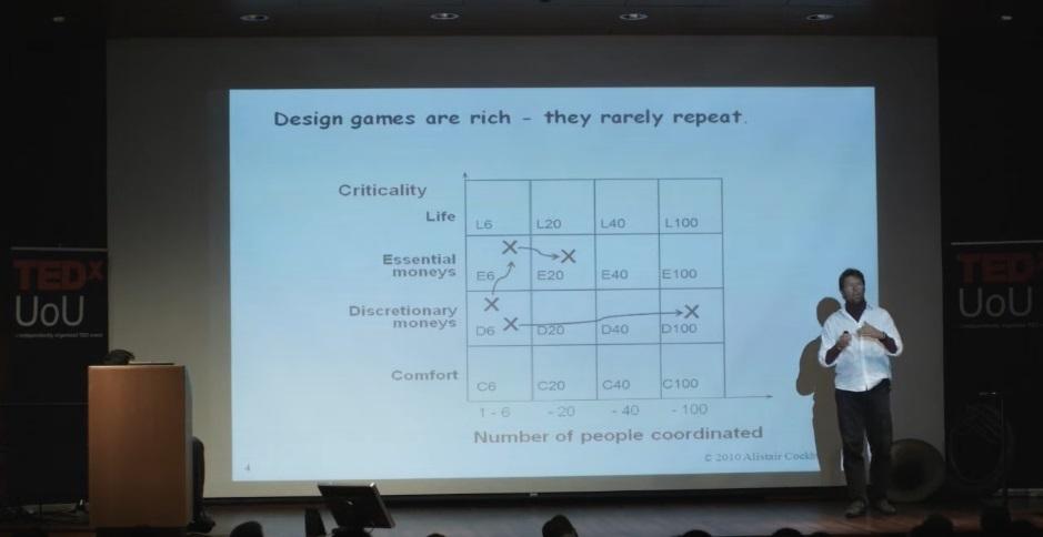 Алистер Коберн: Командная разработка и agile - 4