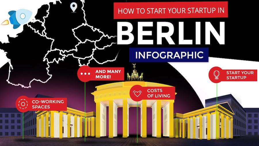 Как открыть стартап в Берлине [инфографика] - 1