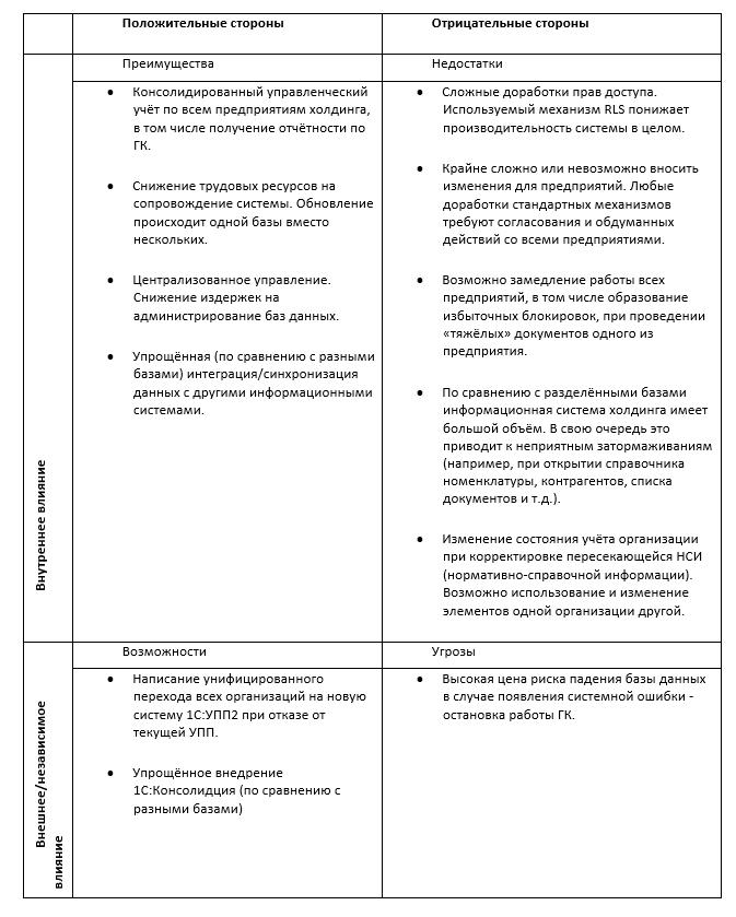 Наблюдения, которые указывают на решимость предприятия к изменениям - 6
