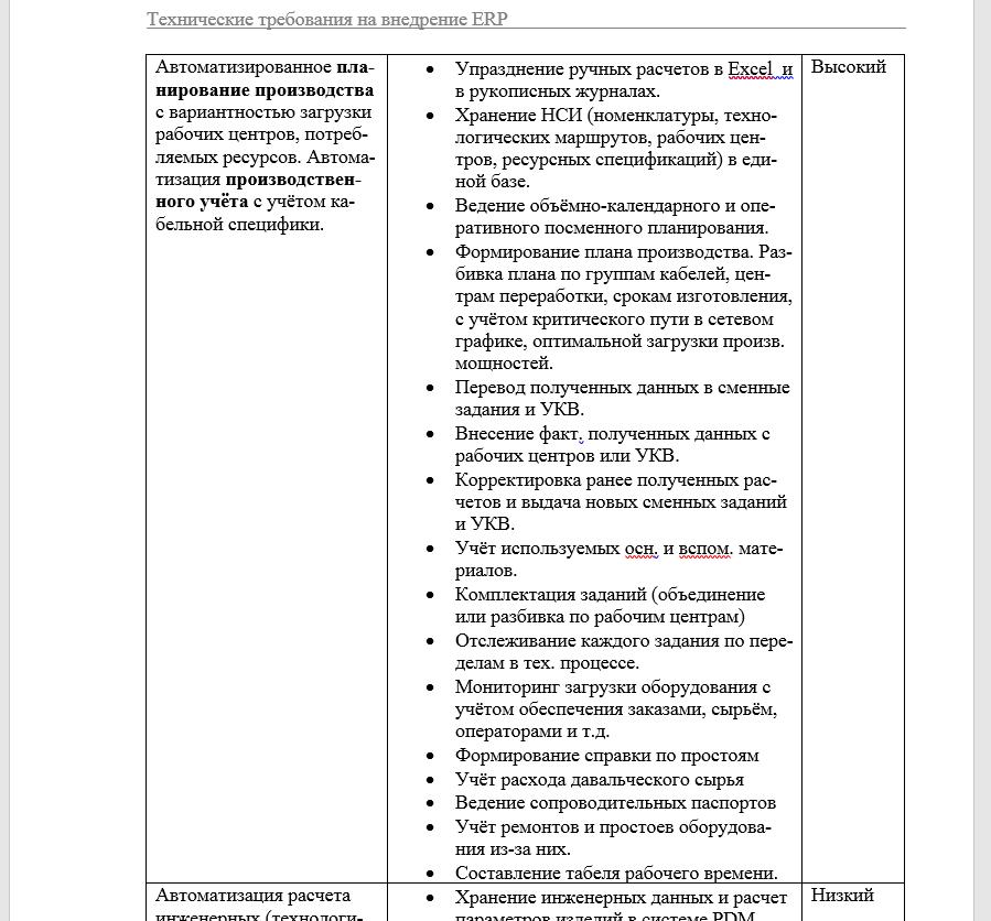 Наблюдения, которые указывают на решимость предприятия к изменениям - 1