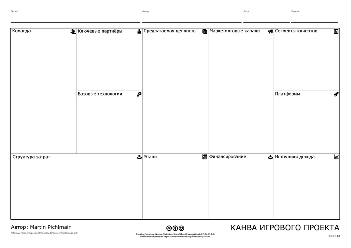 Инструмент управления: канва игрового проекта - 1
