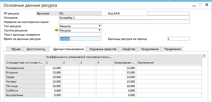Business ONE: ERP для малого бизнеса существует. И он тоже - 7