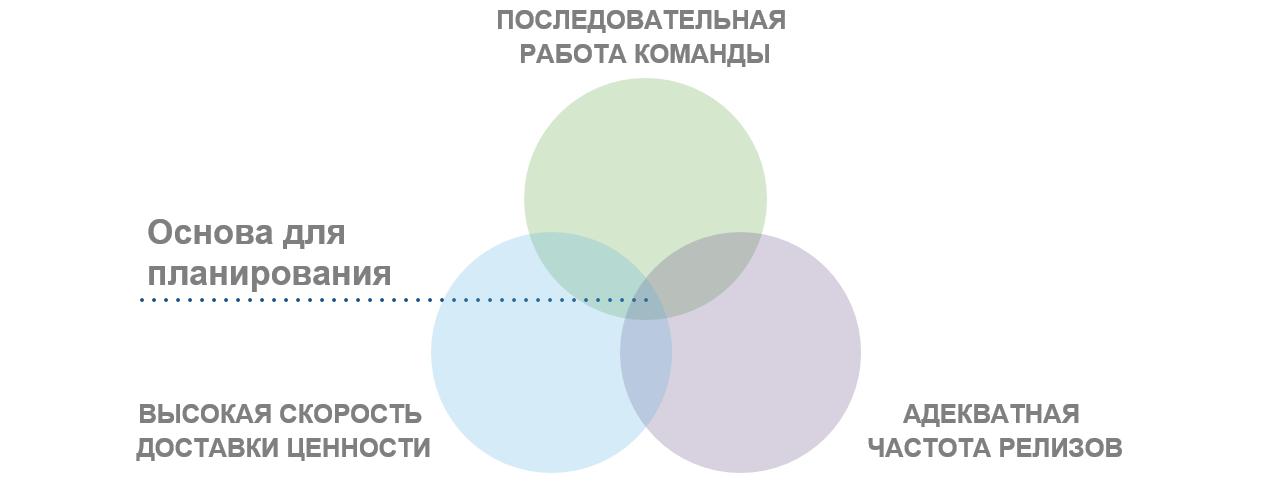 Реализация процедуры «Планирование выпуска релизов по продуктам» инструментами семейства Atlassian - 12